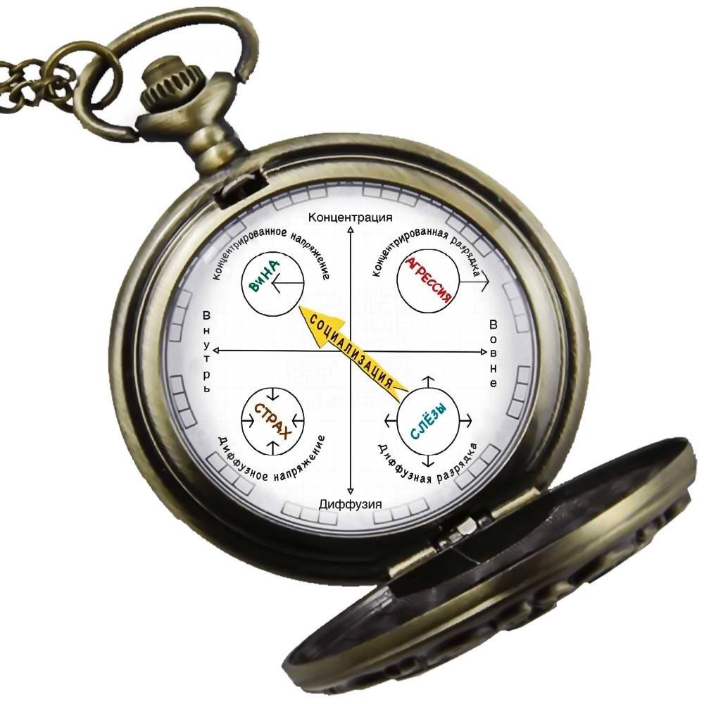 Kompas Novoderzhkina 2